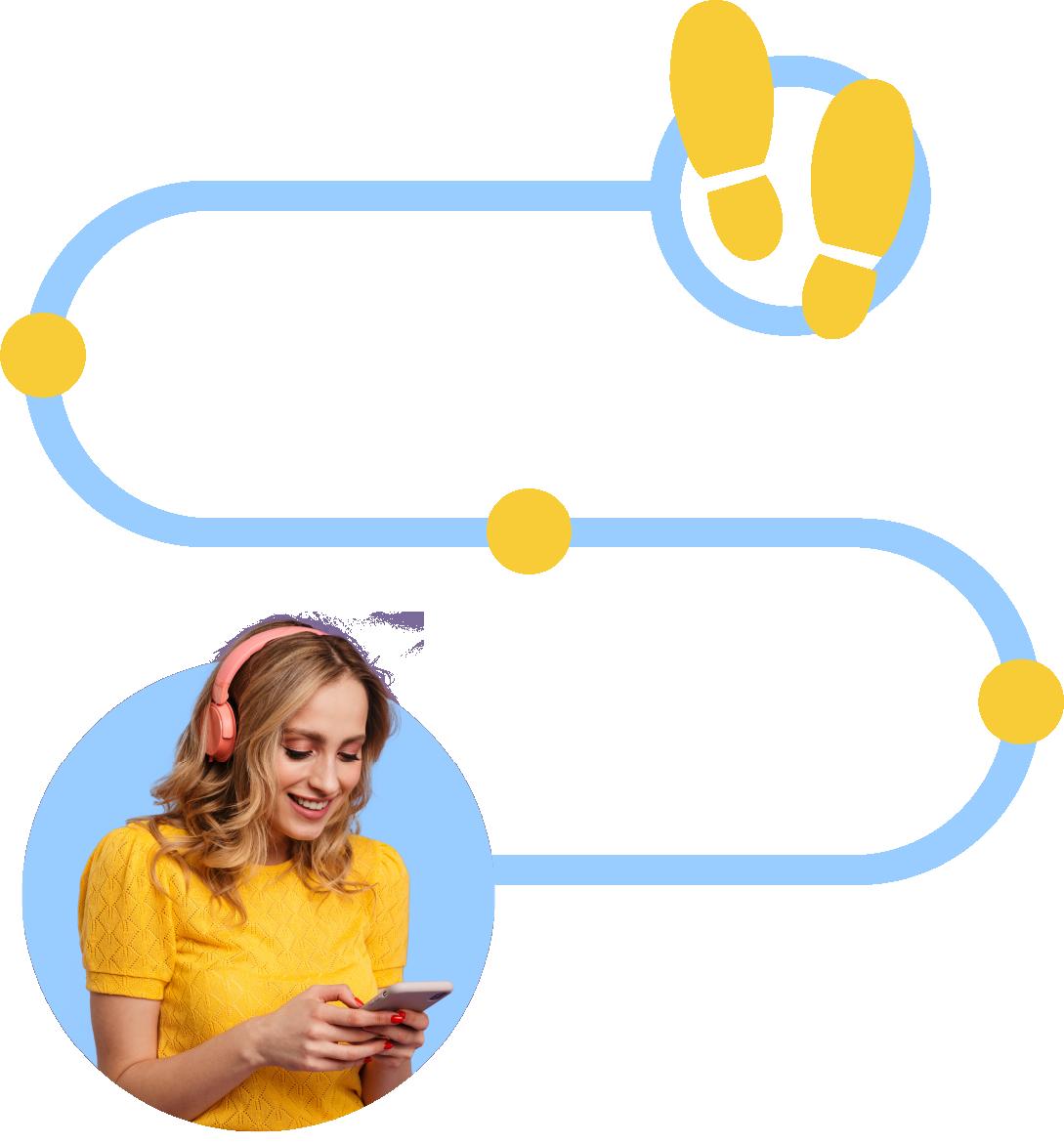 Customer Journey in CX