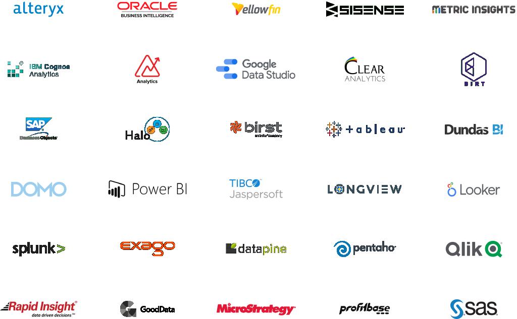 BI Tools Integrations