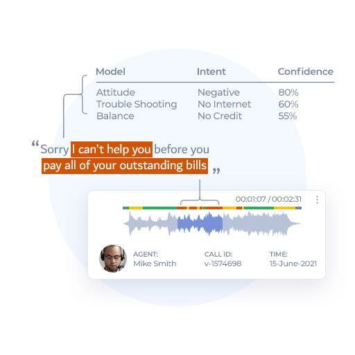 Voice Sentiment Analysis